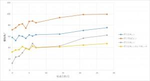 参考資料_経過日数